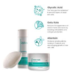 ReTone Stretch Mark Kit ingredient benefits